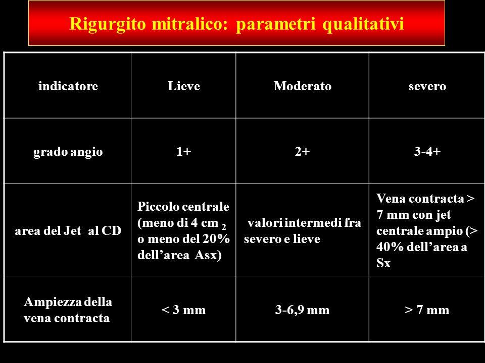 Rigurgito mitralico: parametri qualitativi indicatoreLieveModeratosevero grado angio1+2+3-4+ area del Jet al CD Piccolo centrale (meno di 4 cm 2 o men