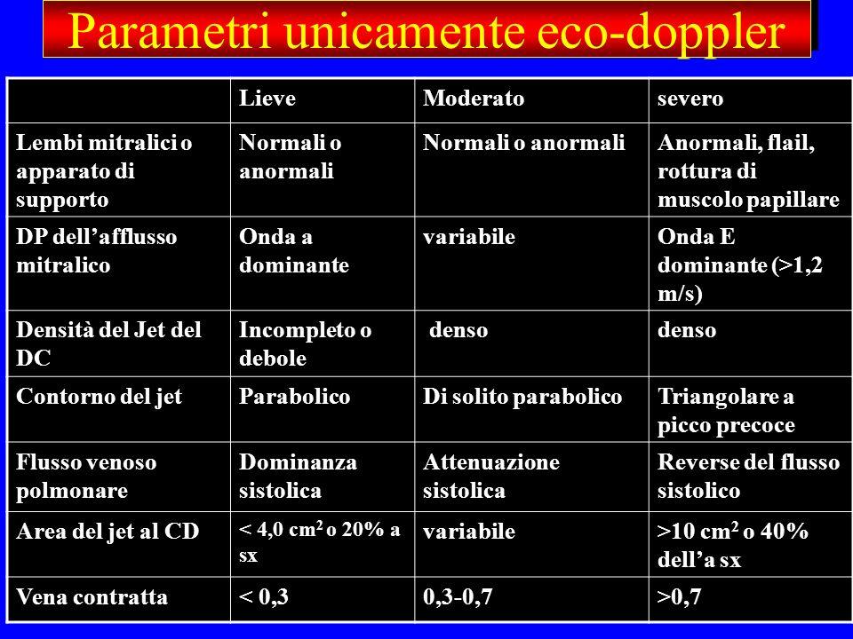 Parametri unicamente eco-doppler LieveModeratosevero Lembi mitralici o apparato di supporto Normali o anormali Anormali, flail, rottura di muscolo pap