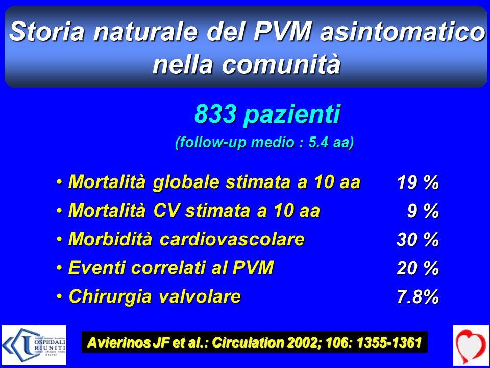 Storia naturale del PVM asintomatico nella comunità Mortalità globale stimata a 10 aa Mortalità globale stimata a 10 aa Mortalità CV stimata a 10 aa M