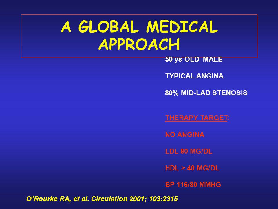 A GLOBAL MEDICAL APPROACH 50 ys OLD MALE TYPICAL ANGINA 80% MID-LAD STENOSIS THERAPY TARGET: NO ANGINA LDL 80 MG/DL HDL > 40 MG/DL BP 116/80 MMHG ORourke RA, et al.