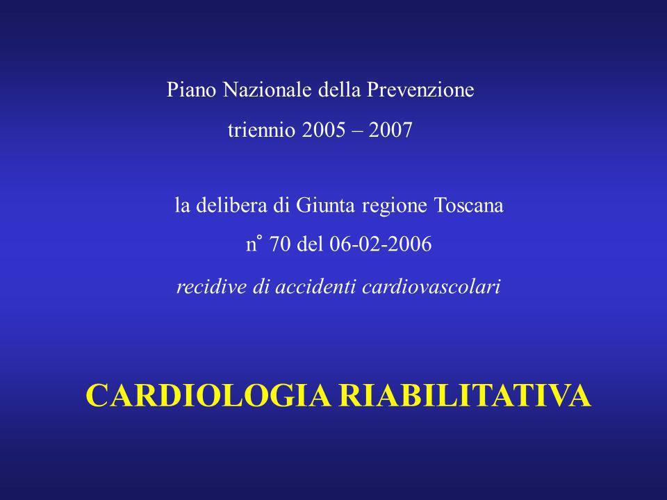 Piano Nazionale della Prevenzione triennio 2005 – 2007 la delibera di Giunta regione Toscana n° 70 del 06-02-2006 recidive di accidenti cardiovascolari CARDIOLOGIA RIABILITATIVA