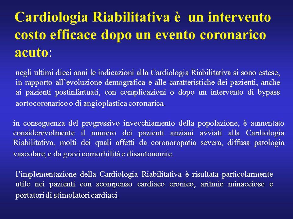 Cardiologia Riabilitativa è un intervento costo efficace dopo un evento coronarico acuto: negli ultimi dieci anni le indicazioni alla Cardiologia Riab