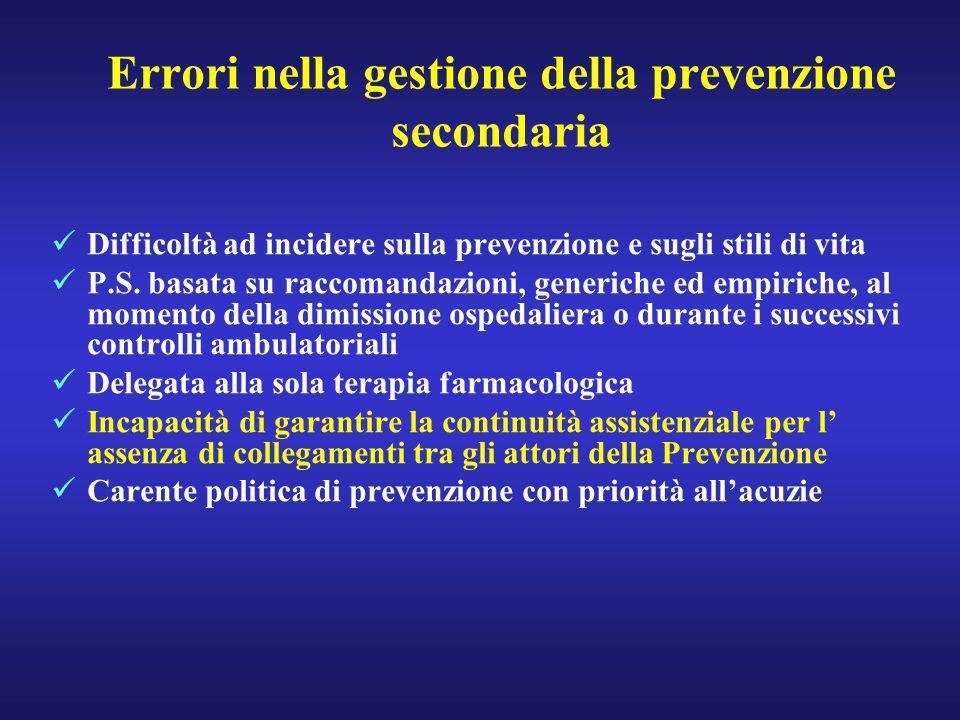 Errori nella gestione della prevenzione secondaria Difficoltà ad incidere sulla prevenzione e sugli stili di vita P.S.