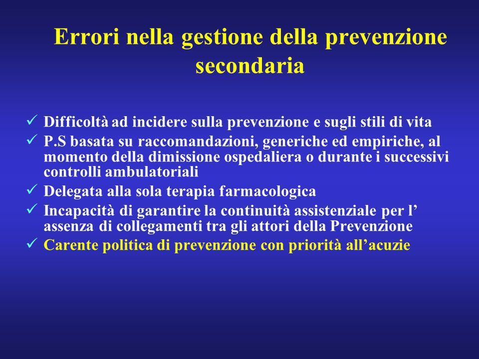 Errori nella gestione della prevenzione secondaria Difficoltà ad incidere sulla prevenzione e sugli stili di vita P.S basata su raccomandazioni, gener