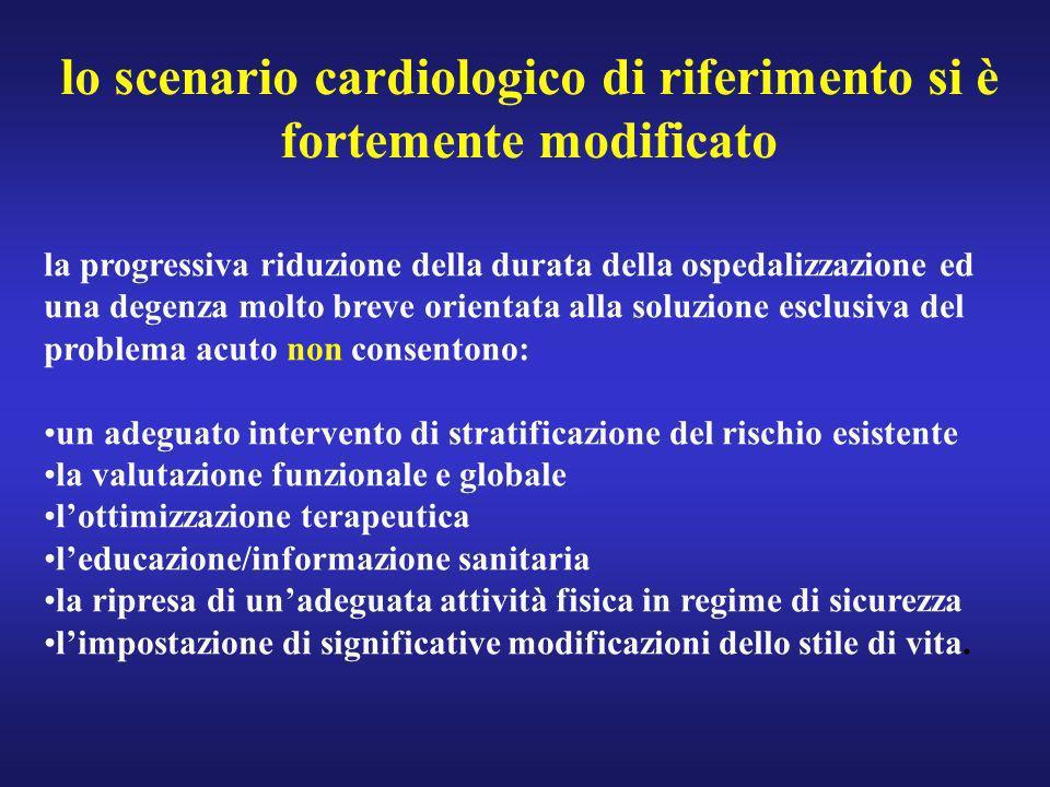 lo scenario cardiologico di riferimento si è fortemente modificato la progressiva riduzione della durata della ospedalizzazione ed una degenza molto b