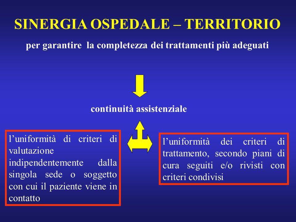 SINERGIA OSPEDALE – TERRITORIO per garantire la completezza dei trattamenti più adeguati continuità assistenziale luniformità di criteri di valutazion