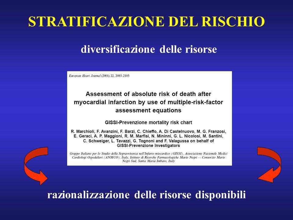 STRATIFICAZIONE DEL RISCHIO diversificazione delle risorse razionalizzazione delle risorse disponibili