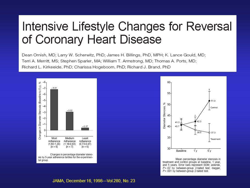 Medici di Medicina Generale Ambulatori Cardiologici per la Prevenzione Cardiovascolare Strutture di Cardiologia Riabilitativa e Preventiva Il ruolo clinico