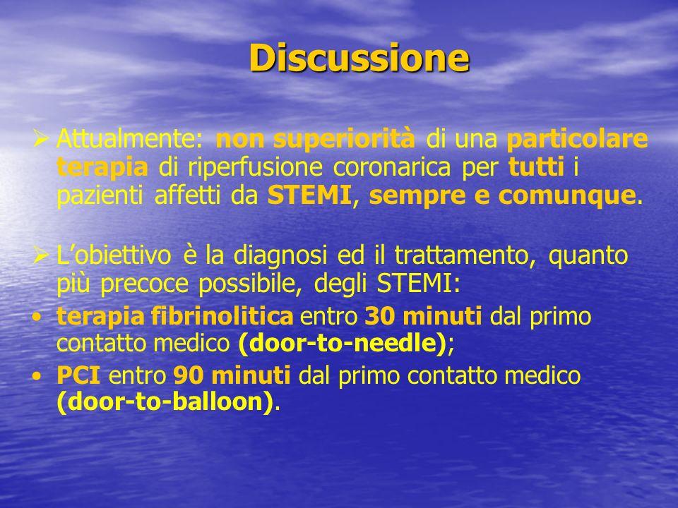 Discussione Discussione Attualmente: non superiorità di una particolare terapia di riperfusione coronarica per tutti i pazienti affetti da STEMI, semp