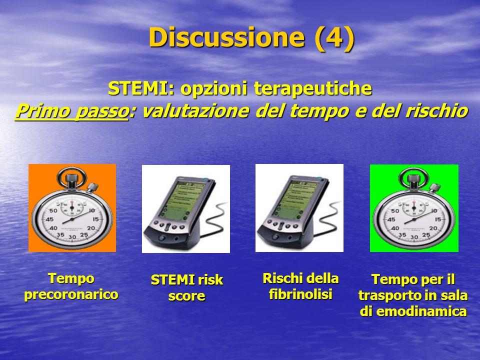 STEMI: opzioni terapeutiche Primo passo: valutazione del tempo e del rischio Tempo precoronarico Tempo per il trasporto in sala di emodinamica STEMI r