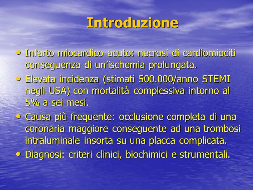 Introduzione Introduzione Infarto miocardico acuto: necrosi di cardiomiociti conseguenza di unischemia prolungata. Infarto miocardico acuto: necrosi d