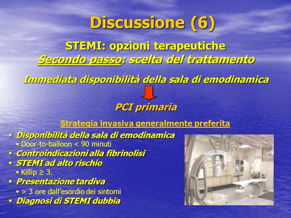STEMI: opzioni terapeutiche Secondo passo: scelta del trattamento Discussione (6) Discussione (6) Strategia invasiva generalmente preferita Disponibil
