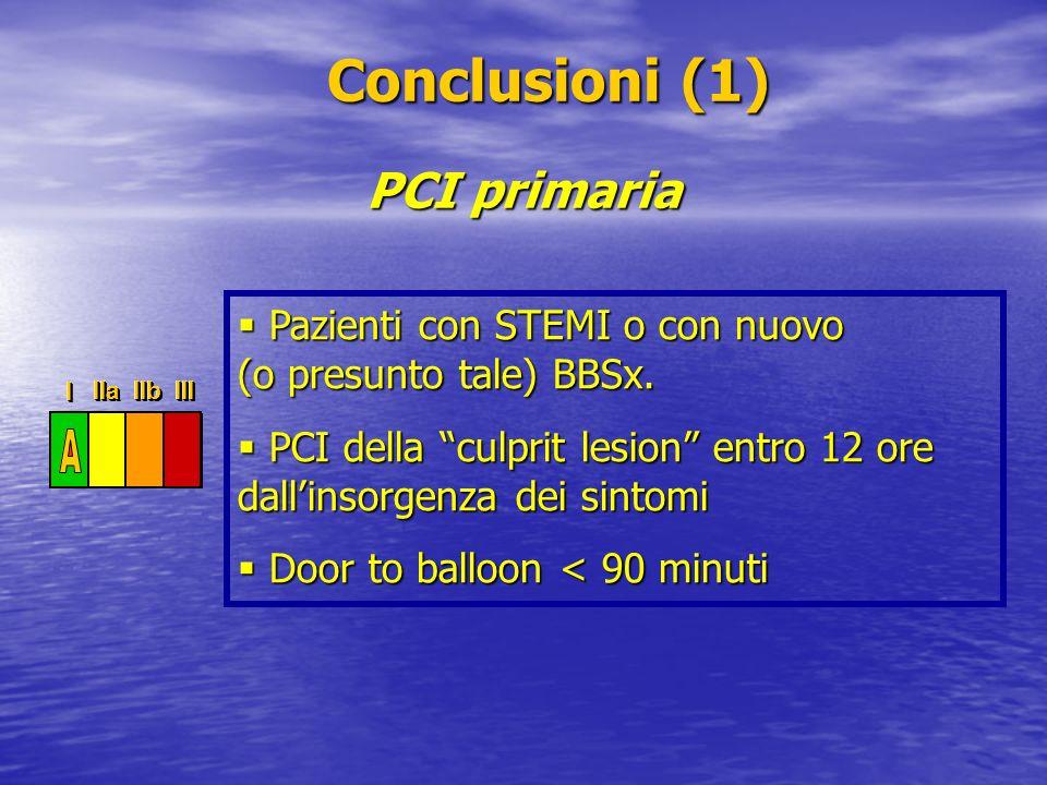 PCI primaria Conclusioni (1) Conclusioni (1) Pazienti con STEMI o con nuovo (o presunto tale) BBSx. Pazienti con STEMI o con nuovo (o presunto tale) B