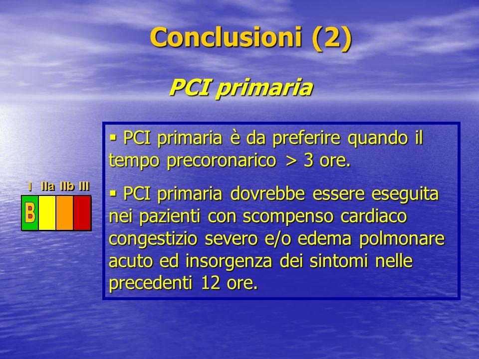 PCI primaria Conclusioni (2) Conclusioni (2) PCI primaria è da preferire quando il tempo precoronarico > 3 ore. PCI primaria è da preferire quando il