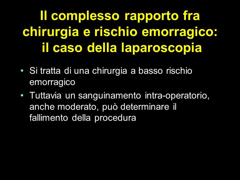Il complesso rapporto fra chirurgia e rischio emorragico: il caso della laparoscopia Si tratta di una chirurgia a basso rischio emorragico Tuttavia un