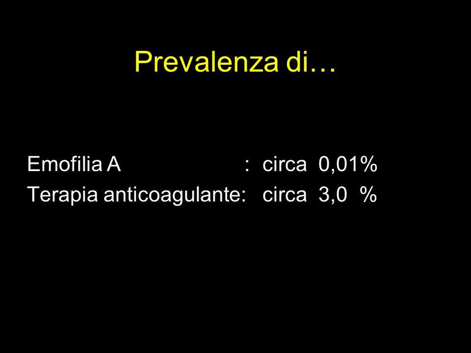 Prevalenza di… Emofilia A :circa 0,01% Terapia anticoagulante: circa 3,0 %