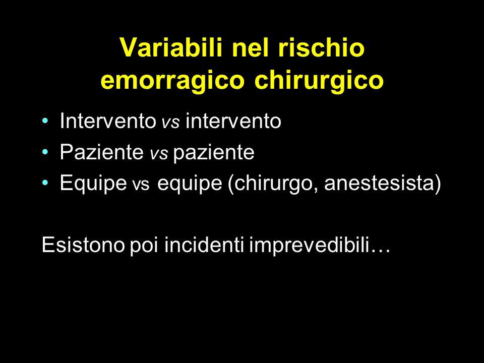 Variabili nel rischio emorragico chirurgico Intervento vs intervento Paziente vs paziente Equipe vs equipe (chirurgo, anestesista) Esistono poi incide