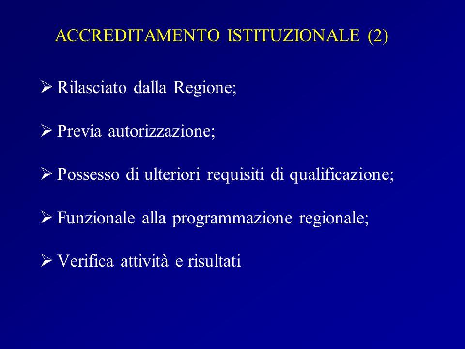 ACCREDITAMENTO ISTITUZIONALE (2) Rilasciato dalla Regione; Previa autorizzazione; Possesso di ulteriori requisiti di qualificazione; Funzionale alla p