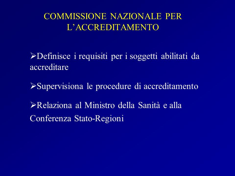 COMMISSIONE NAZIONALE PER LACCREDITAMENTO Definisce i requisiti per i soggetti abilitati da accreditare Supervisiona le procedure di accreditamento Re