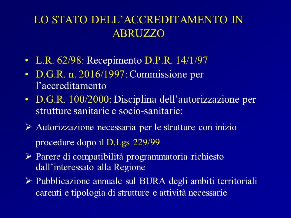 LO STATO DELLACCREDITAMENTO IN ABRUZZO L.R. 62/98: Recepimento D.P.R. 14/1/97 D.G.R. n. 2016/1997: Commissione per laccreditamento D.G.R. 100/2000: Di