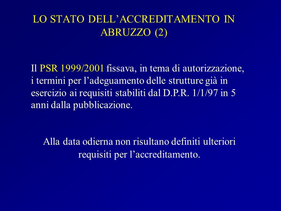 Il PSR 1999/2001 fissava, in tema di autorizzazione, i termini per ladeguamento delle strutture già in esercizio ai requisiti stabiliti dal D.P.R. 1/1