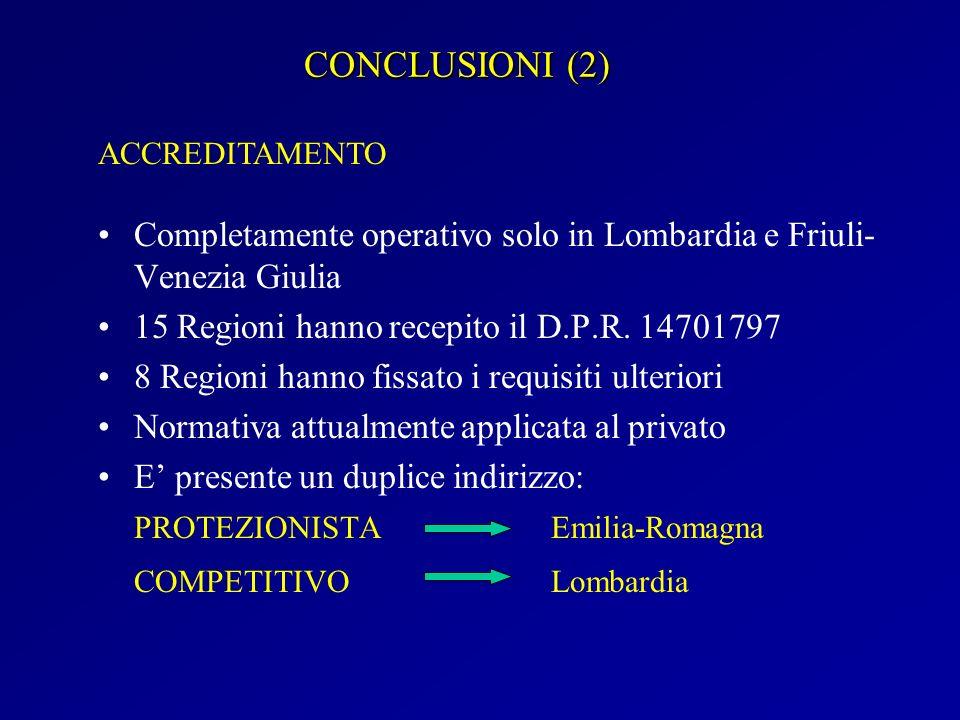 Completamente operativo solo in Lombardia e Friuli- Venezia Giulia 15 Regioni hanno recepito il D.P.R. 14701797 8 Regioni hanno fissato i requisiti ul