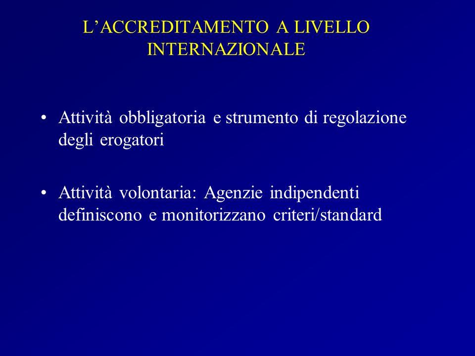 LACCREDITAMENTO A LIVELLO INTERNAZIONALE Attività obbligatoria e strumento di regolazione degli erogatori Attività volontaria: Agenzie indipendenti de