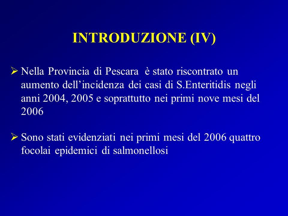 INTRODUZIONE (IV) Nella Provincia di Pescara è stato riscontrato un aumento dellincidenza dei casi di S.Enteritidis negli anni 2004, 2005 e soprattutto nei primi nove mesi del 2006 Sono stati evidenziati nei primi mesi del 2006 quattro focolai epidemici di salmonellosi