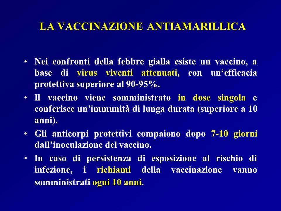 LA VACCINAZIONE ANTIAMARILLICA Nei confronti della febbre gialla esiste un vaccino, a base di virus viventi attenuati, con unefficacia protettiva supe