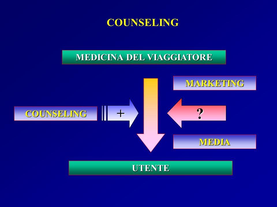 COUNSELING MEDICINA DEL VIAGGIATORE COUNSELING UTENTE + MARKETING MEDIA ?
