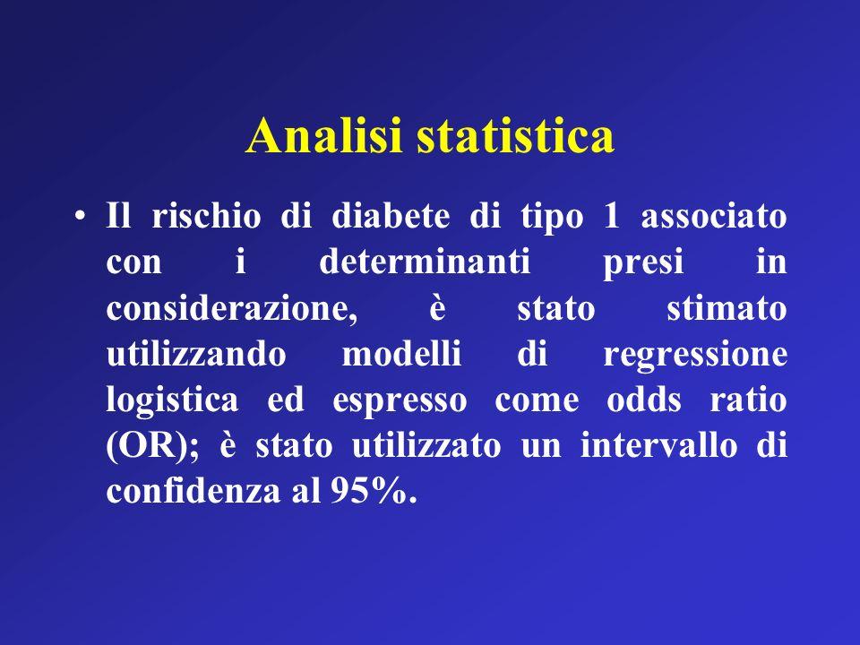 Analisi statistica Il rischio di diabete di tipo 1 associato con i determinanti presi in considerazione, è stato stimato utilizzando modelli di regres