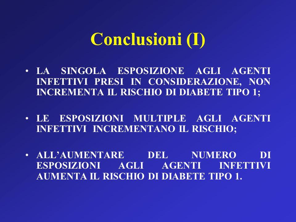 Conclusioni (I) LA SINGOLA ESPOSIZIONE AGLI AGENTI INFETTIVI PRESI IN CONSIDERAZIONE, NON INCREMENTA IL RISCHIO DI DIABETE TIPO 1; LE ESPOSIZIONI MULT