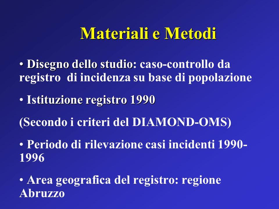 Materiali e Metodi Disegno dello studio Disegno dello studio: caso-controllo da registro di incidenza su base di popolazione tituzione registro 1990 I