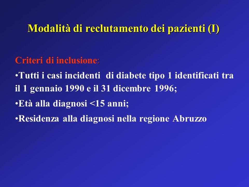 Modalità di reclutamento dei pazienti (I) : Criteri di inclusione: Tutti i casi incidenti di diabete tipo 1 identificati tra il 1 gennaio 1990 e il 31