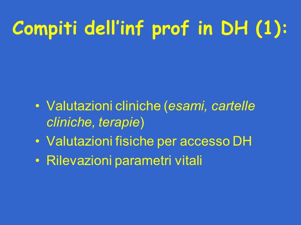 Compiti dellinf prof in DH (1): Valutazioni cliniche (esami, cartelle cliniche, terapie) Valutazioni fisiche per accesso DH Rilevazioni parametri vita