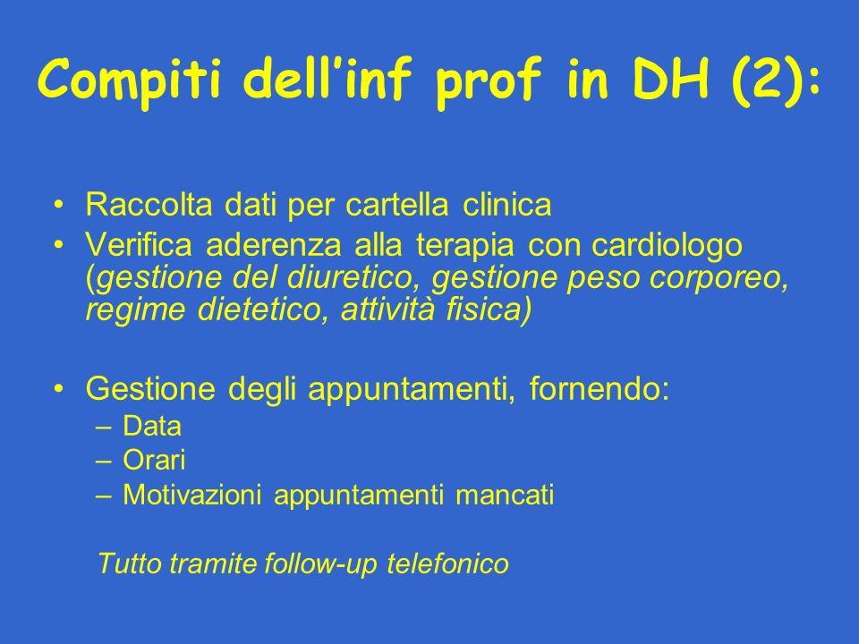 Compiti dellinf prof in DH (2): Raccolta dati per cartella clinica Verifica aderenza alla terapia con cardiologo (gestione del diuretico, gestione pes