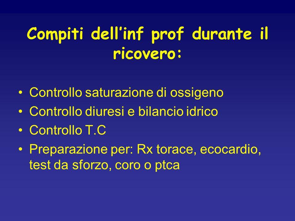 Compiti dellinf prof durante il ricovero: Controllo saturazione di ossigeno Controllo diuresi e bilancio idrico Controllo T.C Preparazione per: Rx tor