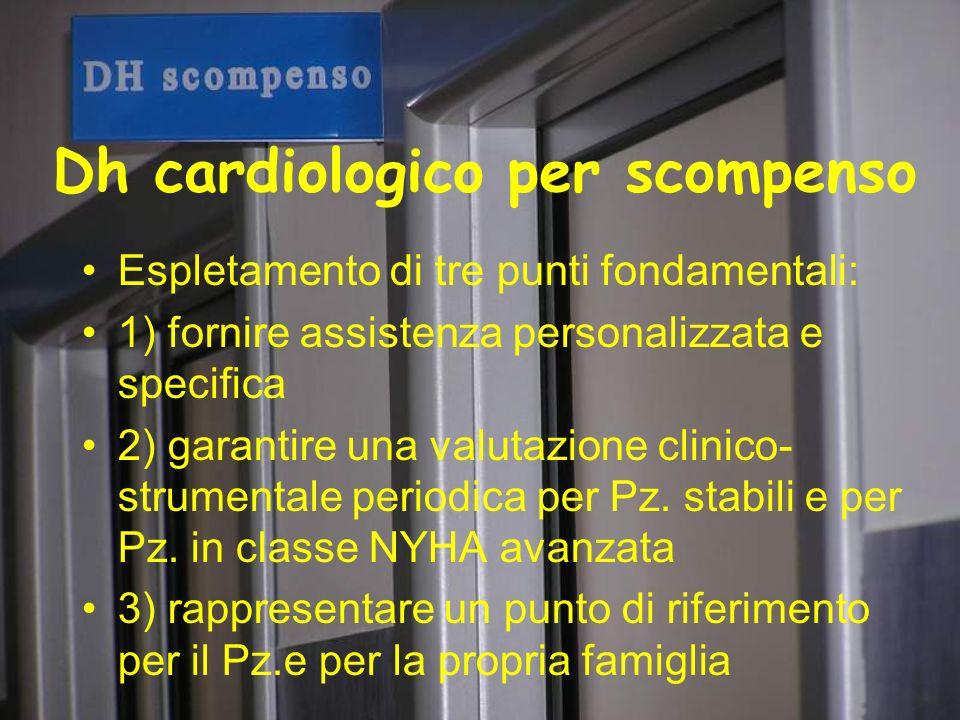 Dh cardiologico per scompenso Espletamento di tre punti fondamentali: 1) fornire assistenza personalizzata e specifica 2) garantire una valutazione cl