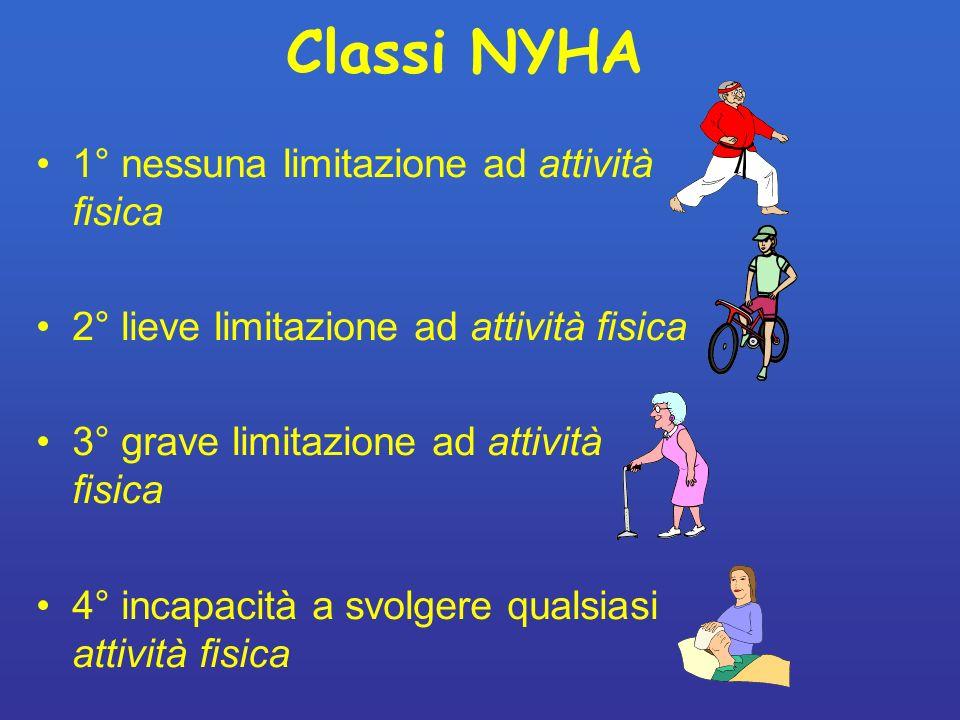 Classi NYHA 1° nessuna limitazione ad attività fisica 2° lieve limitazione ad attività fisica 3° grave limitazione ad attività fisica 4° incapacità a