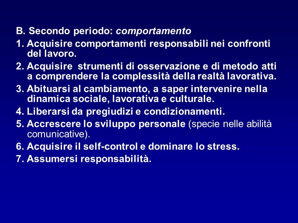 B. Secondo periodo: comportamento 1. Acquisire comportamenti responsabili nei confronti del lavoro. 2. Acquisire strumenti di osservazione e di metodo