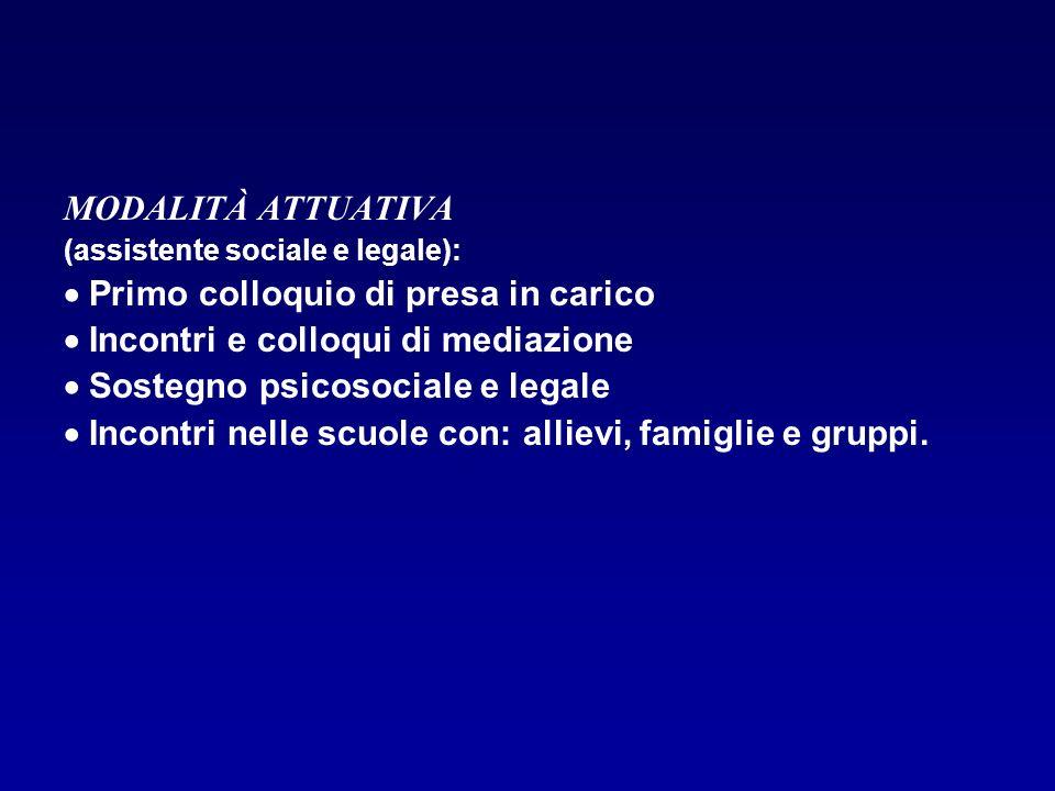 MODALITÀ ATTUATIVA (assistente sociale e legale): Primo colloquio di presa in carico Incontri e colloqui di mediazione Sostegno psicosociale e legale
