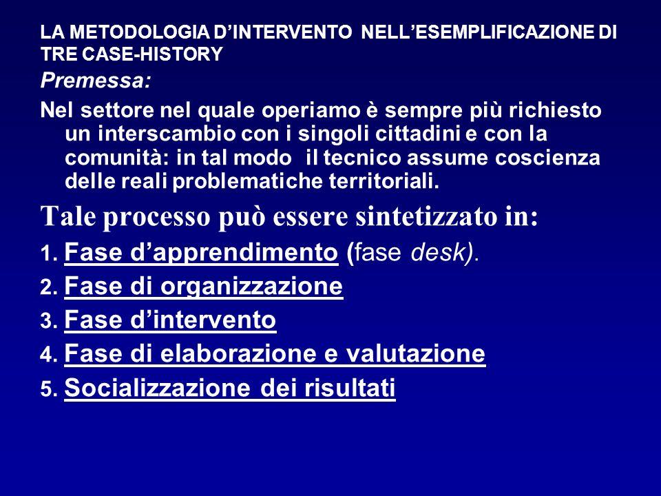 1° CASE-HISTORY: Progetto nascita Finanziato dalla Regione Abruzzo (contributo LR.