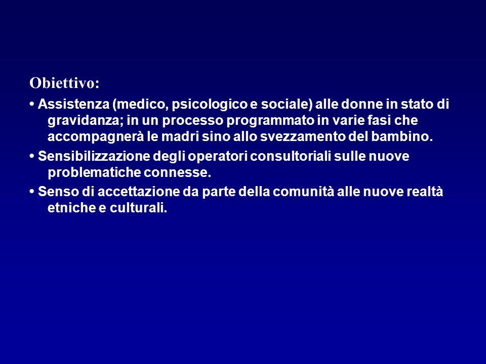 Obiettivo: Assistenza (medico, psicologico e sociale) alle donne in stato di gravidanza; in un processo programmato in varie fasi che accompagnerà le