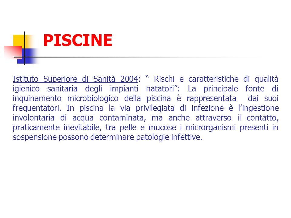Istituto Superiore di Sanità 2004: Rischi e caratteristiche di qualità igienico sanitaria degli impianti natatori: La principale fonte di inquinamento