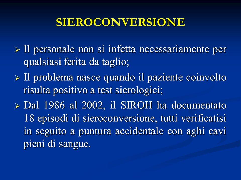SIEROCONVERSIONE Il personale non si infetta necessariamente per qualsiasi ferita da taglio; Il personale non si infetta necessariamente per qualsiasi