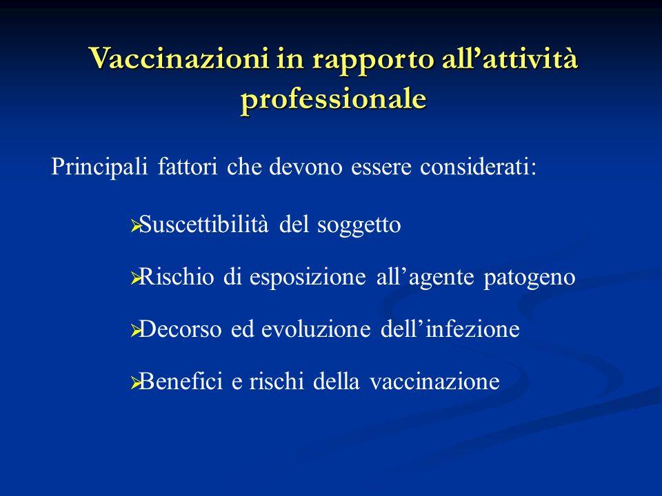 Principali fattori che devono essere considerati: Suscettibilità del soggetto Rischio di esposizione allagente patogeno Decorso ed evoluzione dellinfe