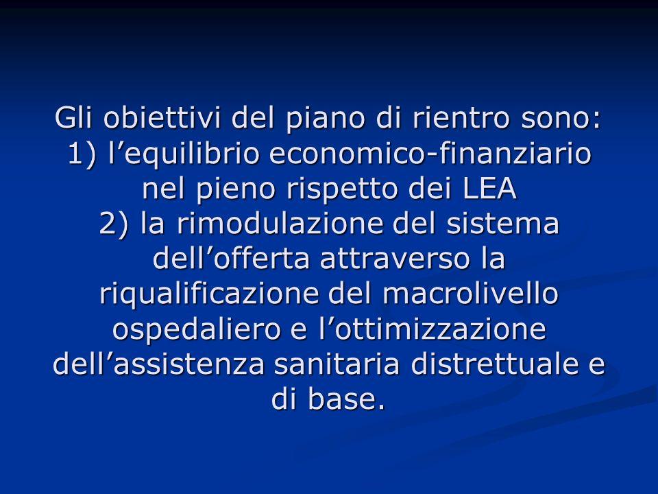Gli obiettivi del piano di rientro sono: 1) lequilibrio economico-finanziario nel pieno rispetto dei LEA 2) la rimodulazione del sistema dellofferta attraverso la riqualificazione del macrolivello ospedaliero e lottimizzazione dellassistenza sanitaria distrettuale e di base.