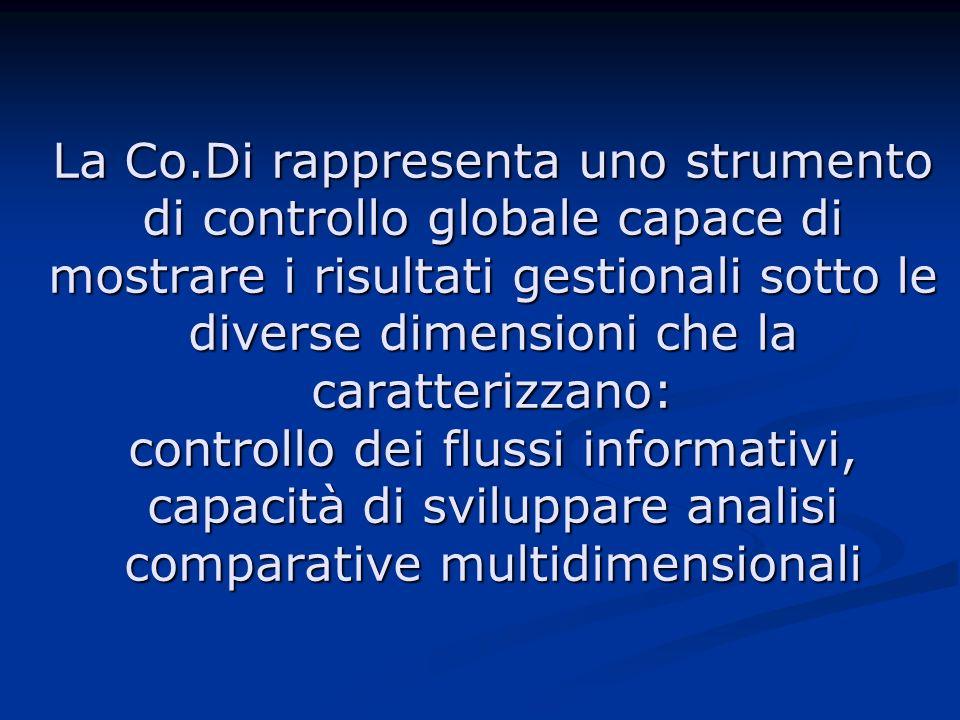 La Co.Di rappresenta uno strumento di controllo globale capace di mostrare i risultati gestionali sotto le diverse dimensioni che la caratterizzano: controllo dei flussi informativi, capacità di sviluppare analisi comparative multidimensionali
