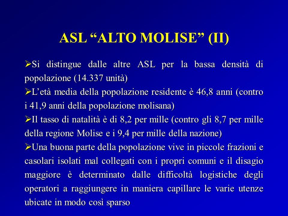 ASL ALTO MOLISE (II) Si distingue dalle altre ASL per la bassa densità di popolazione (14.337 unità) Si distingue dalle altre ASL per la bassa densità