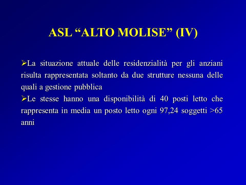 ASL ALTO MOLISE (IV) La situazione attuale delle residenzialità per gli anziani risulta rappresentata soltanto da due strutture nessuna delle quali a